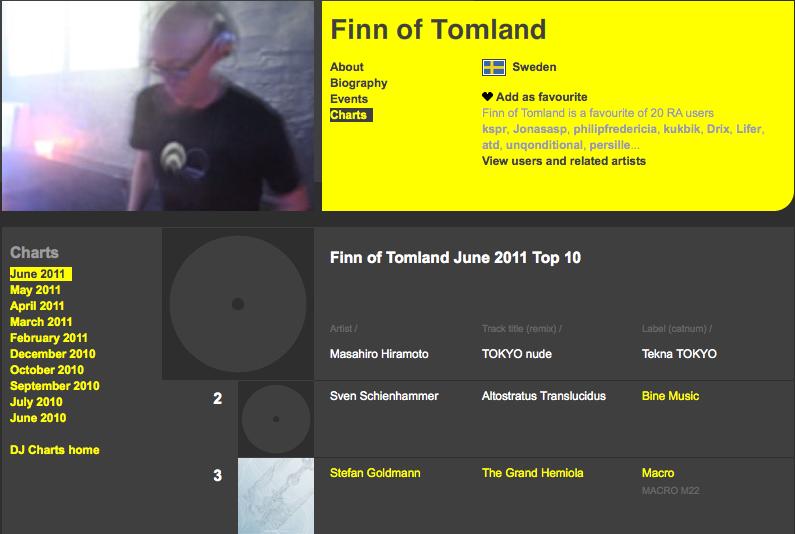 """""""TOKYO nude"""" by Masahiro Hiramoto, ranked #1 on DJ Finn Albertsson's June music chart!!"""